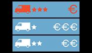 The cheapest shipment tariffs